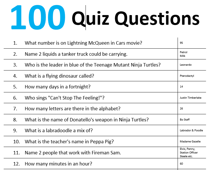 100 Quiz Questions For Road Trips (Kids Love These